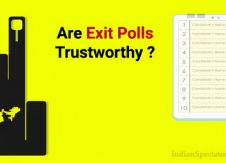 exit poll 2019